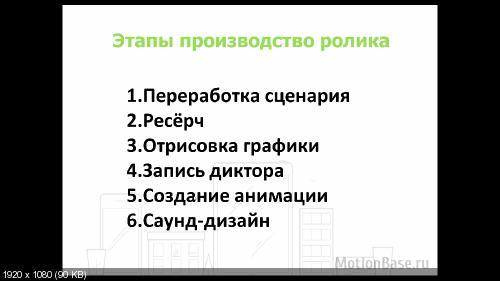 motionbase.ru | Базовый курс по моушн-дизайну