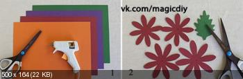 Цветы из дизайнерской бумаги 0612df33e4a675f885d07588b6b815fb